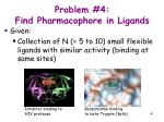 problem 4 find pharmacophore in ligands