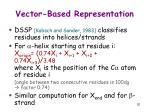 vector based representation20