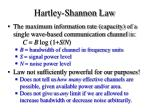 hartley shannon law