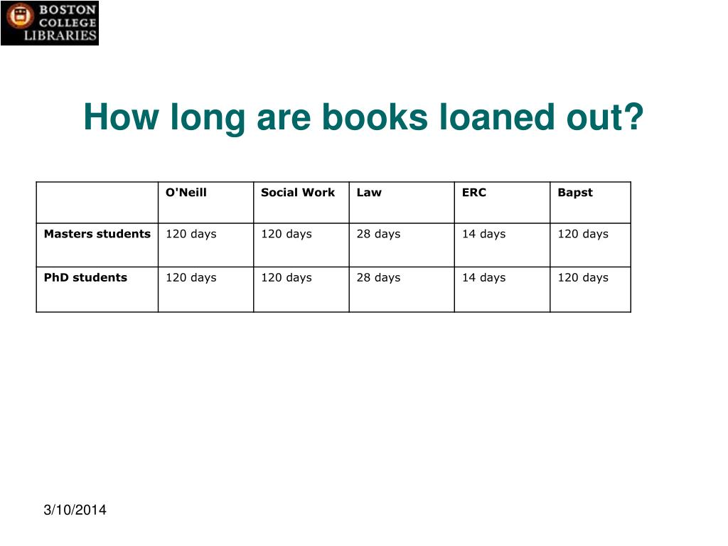 How long are books loaned out?