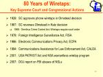 80 years of wiretaps key supreme court and congressional actions