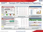 swift sample kpi dashboards reporting