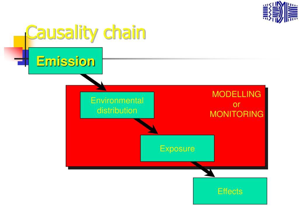 Causality chain