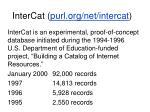 intercat purl org net intercat