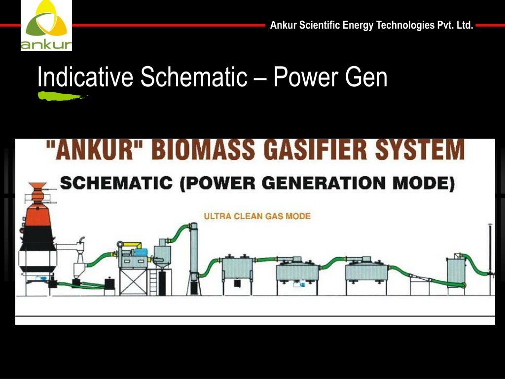 Indicative Schematic – Power Gen