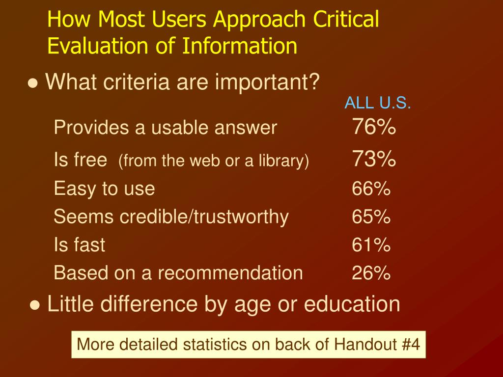 How Most Users Approach Critical Evaluation of Information
