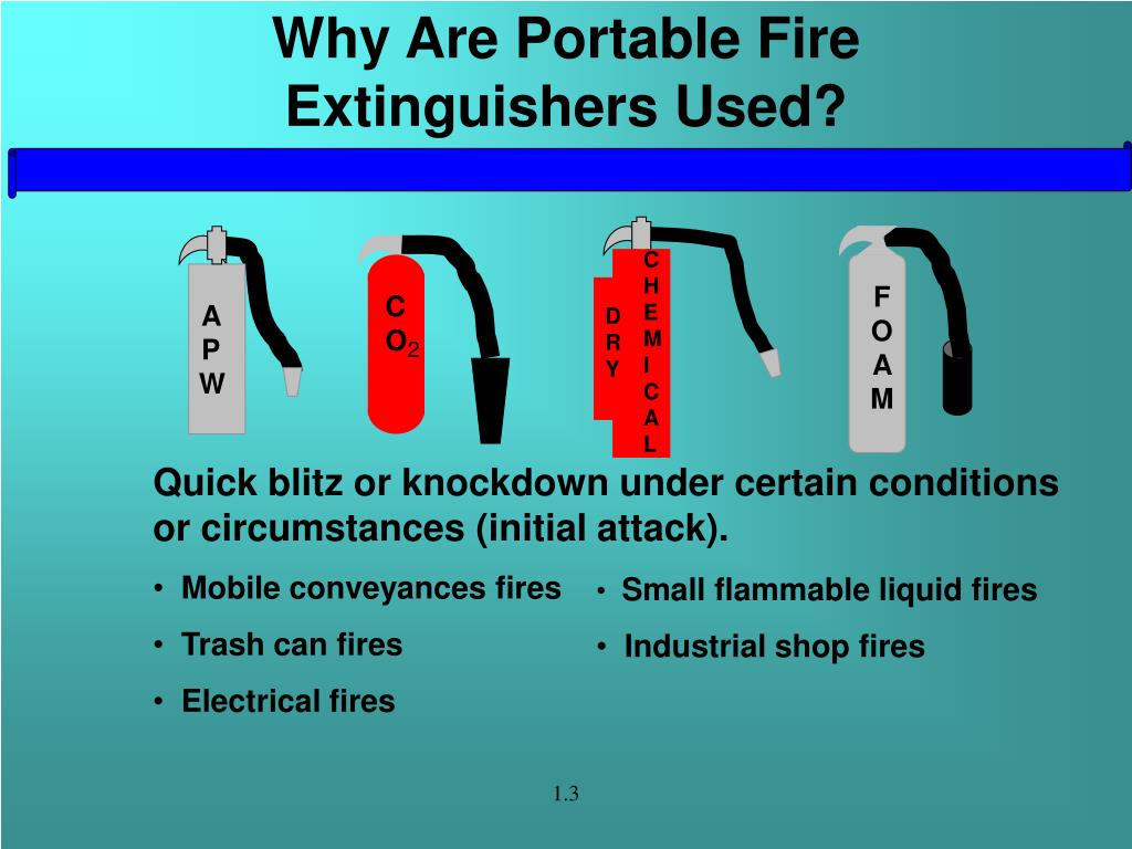Why Are Portable Fire Extinguishers Used?