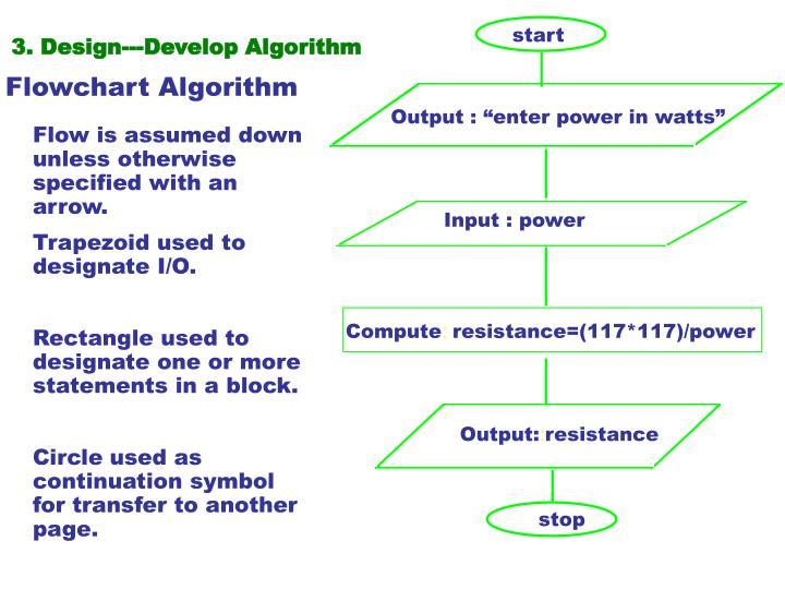 3. Design---Develop Algorithm