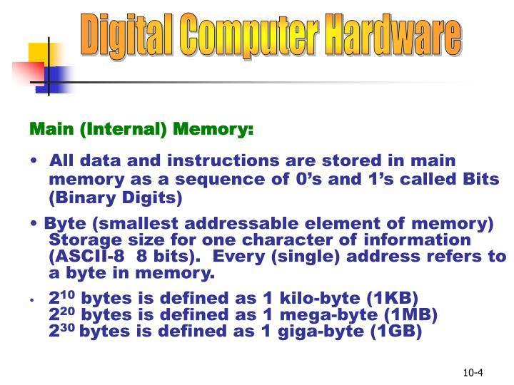 Digital Computer Hardware