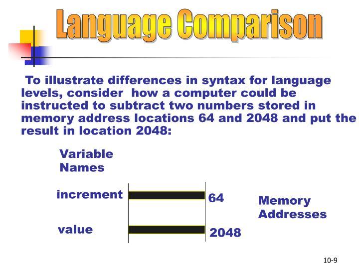 Language Comparison