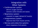 integration with other systems153