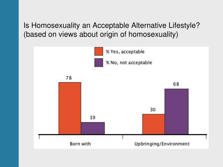 is homosexuality biologically based Homosexuality is considered to be deviant behavior in modern society there is little doubt that in ancient times, people engage in same-sex with the rise of christianity, the view that homosexuality is a sinful act began to reassert itself though there is discrimination against homosexuals, they.
