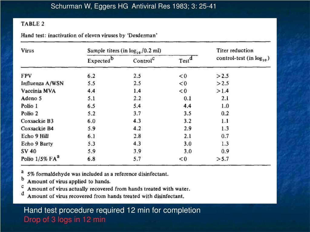 Schurman W, Eggers HG  Antiviral Res 1983; 3: 25-41