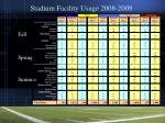 stadium facility usage 2008 2009