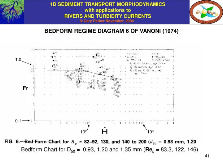Ppt Chapter 8 Fluvial Bedforms Powerpoint Presentation Id588183