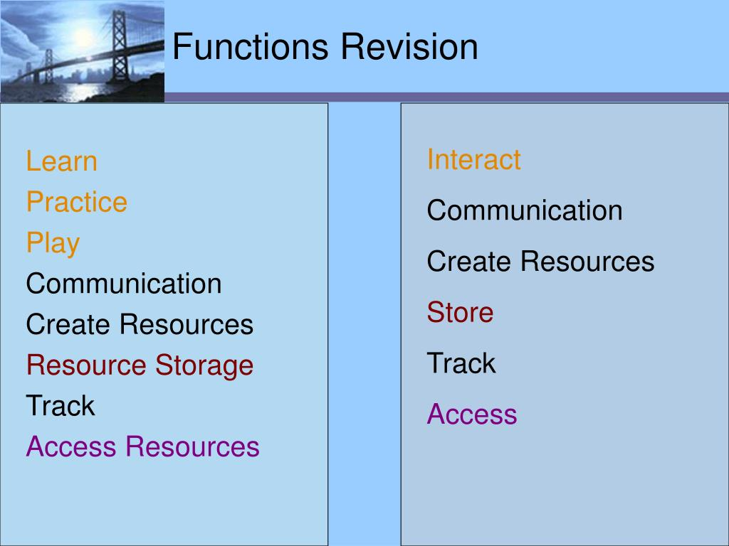 Functions Revision