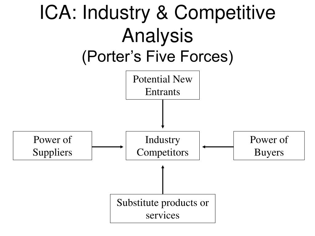 american entertainment industry porter s five forces A disney store in eaton centre, toronto this porter's five forces analysis of the walt disney company identifies competition and customer power as the strongest forces based on external factors in the entertainment, amusement park, and mass media industry environments.