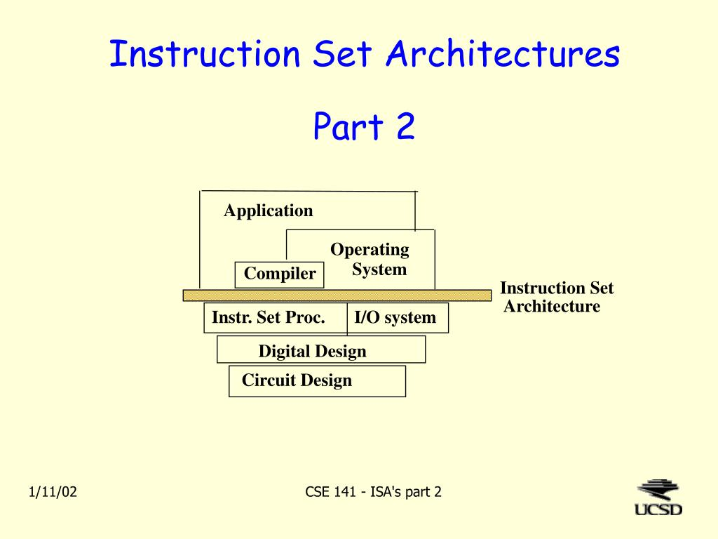 instruction set architectures part 2 l.
