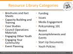 resource library categories