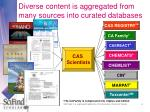 diverse content is aggregated from many sources into curated databases