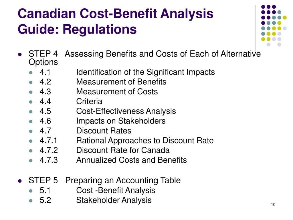 Canadian Cost-Benefit Analysis Guide: Regulations