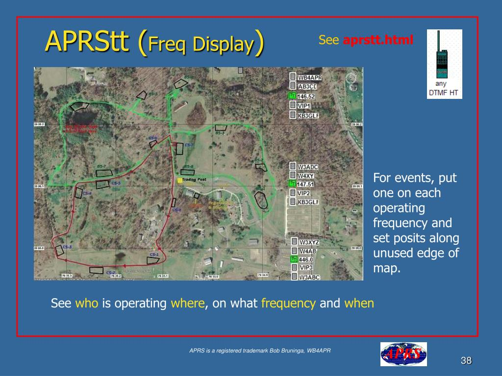 APRStt (