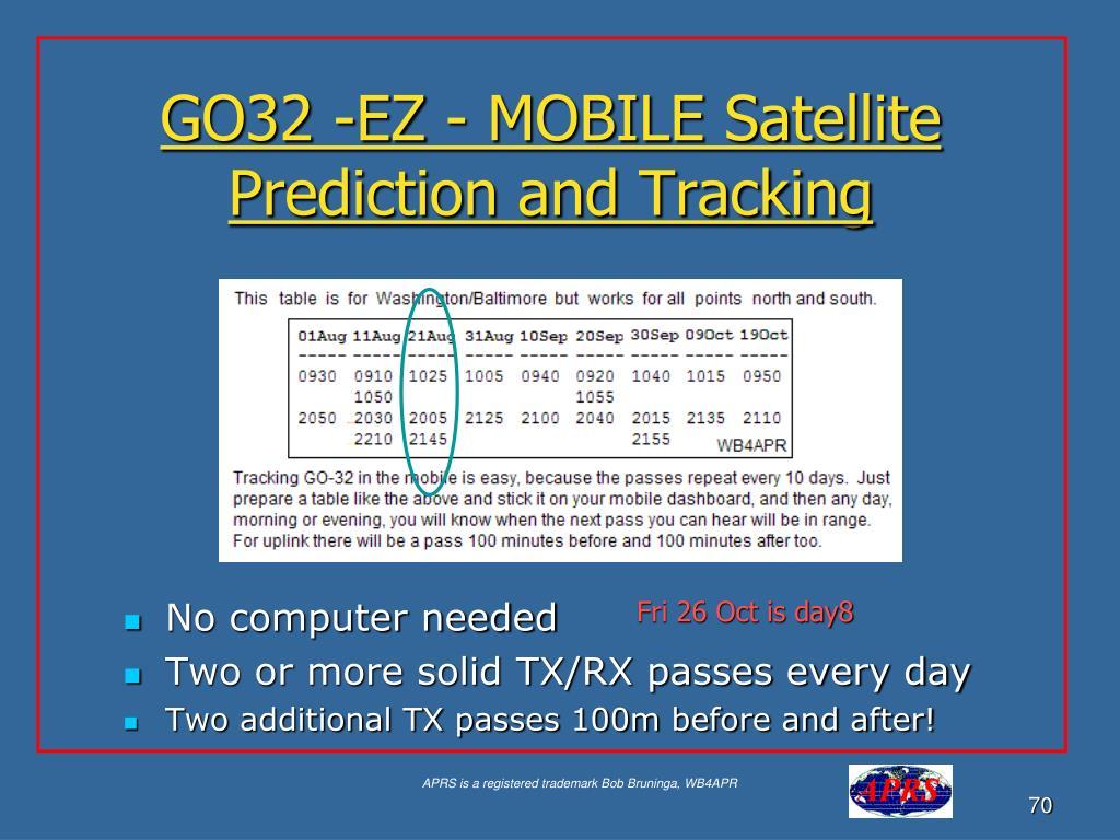 GO32 -EZ - MOBILE Satellite