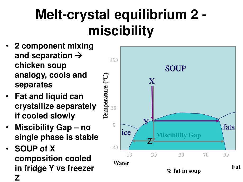 Melt-crystal equilibrium 2 - miscibility
