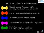 diabolo comes in many flavours