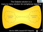 the diabolo solution is a many to many solution for compliance reporting