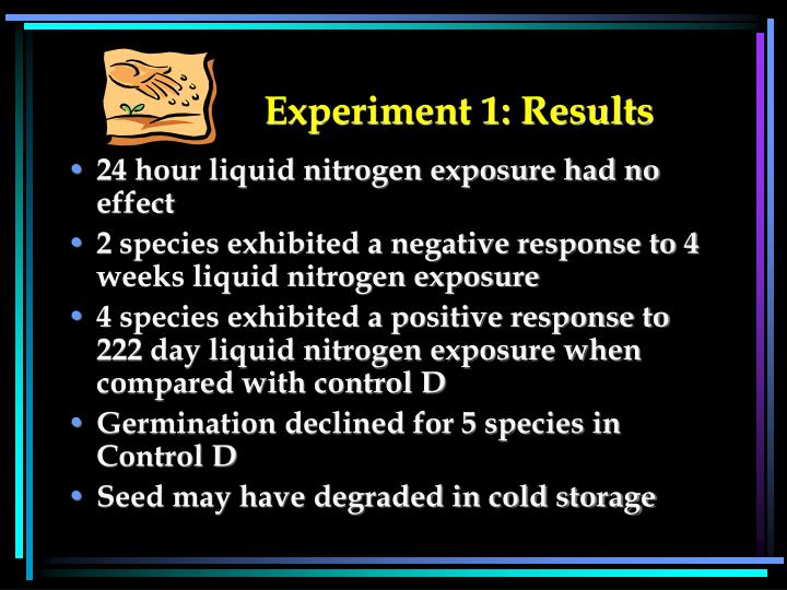 Experiment 1: Results