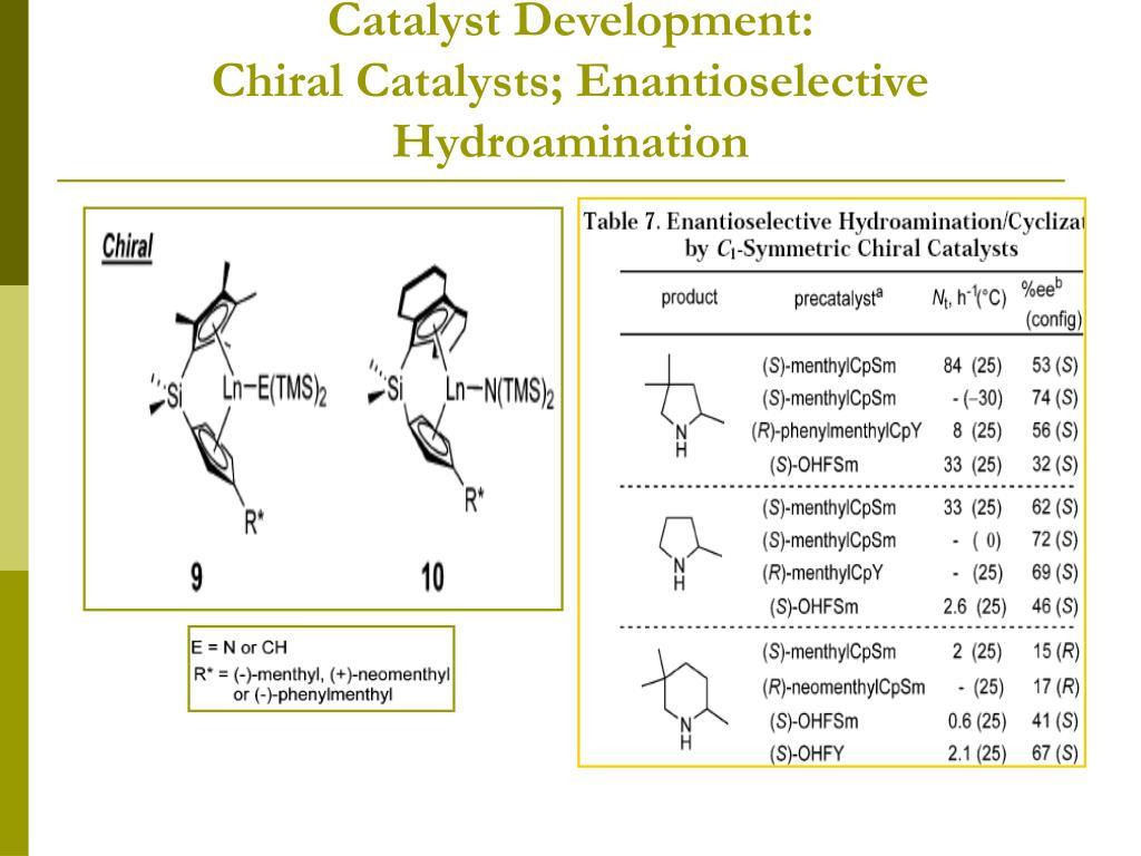 Catalyst Development: