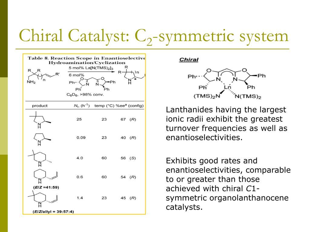 Chiral Catalyst: C