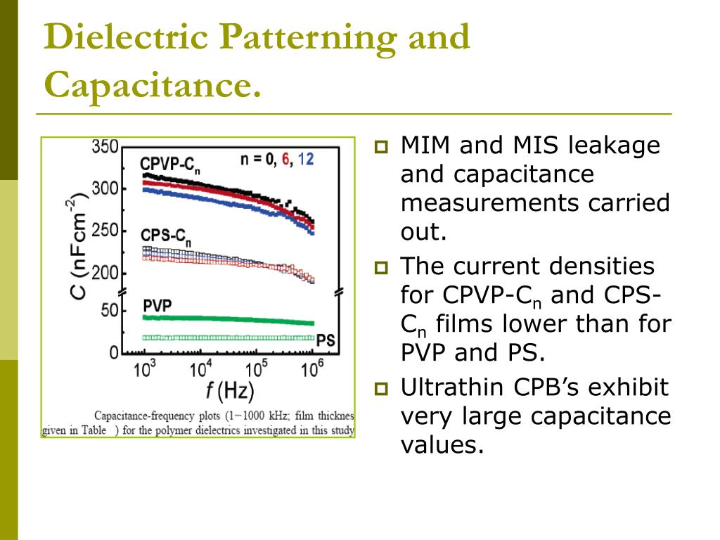 Dielectric Patterning and Capacitance.