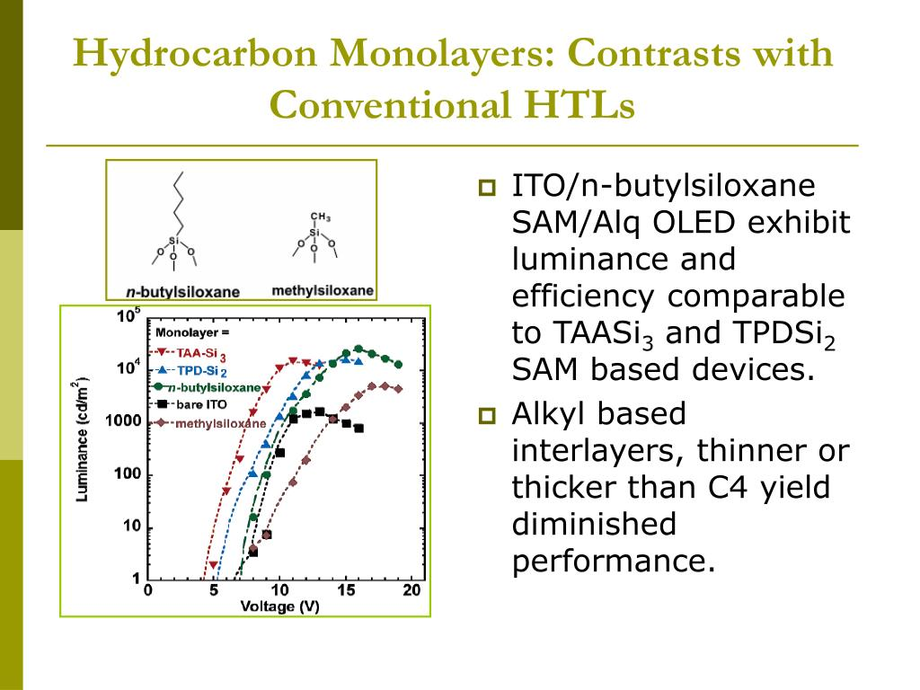 Hydrocarbon Monolayers: Contrasts with Conventional HTLs