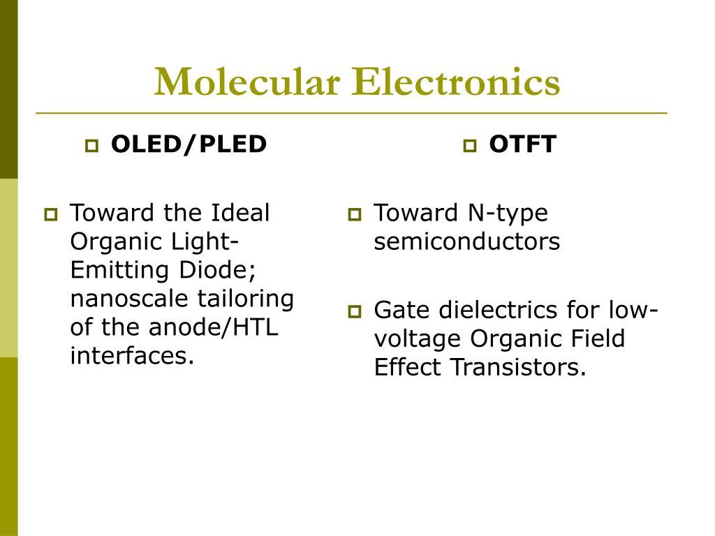 OLED/PLED