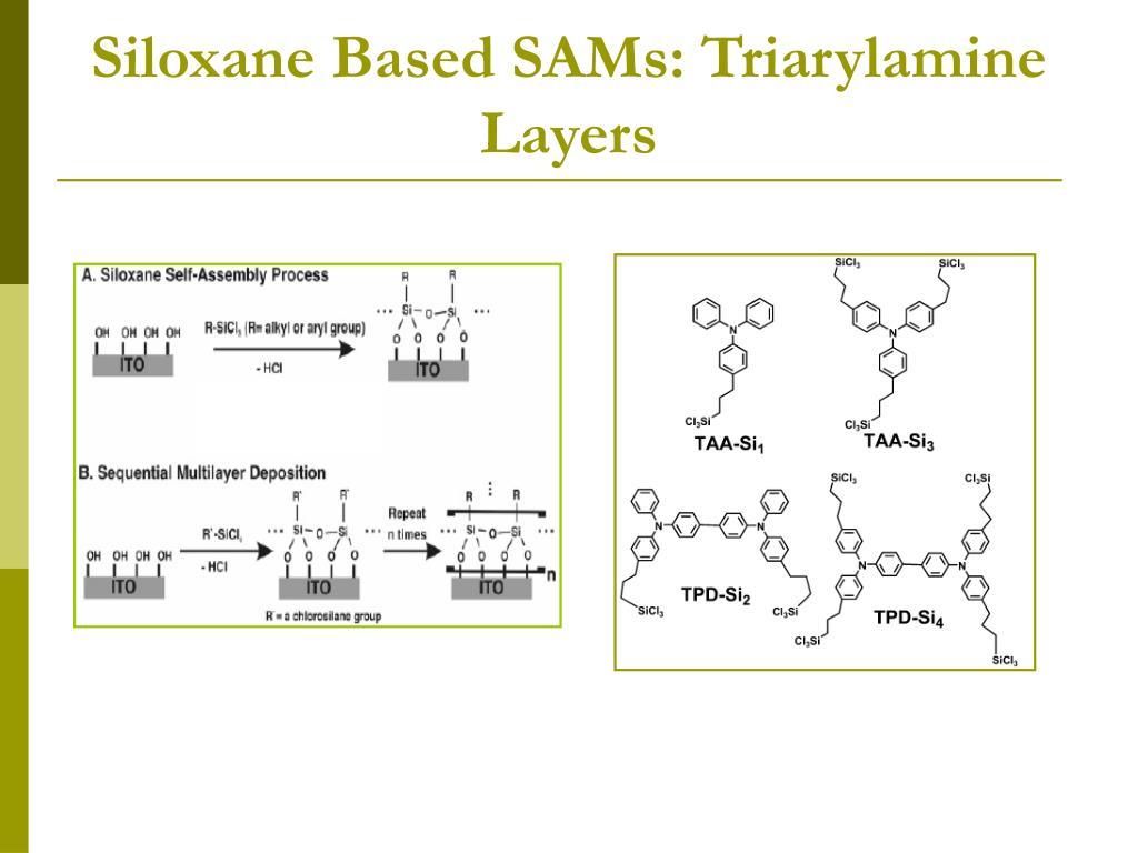 Siloxane Based SAMs: Triarylamine Layers
