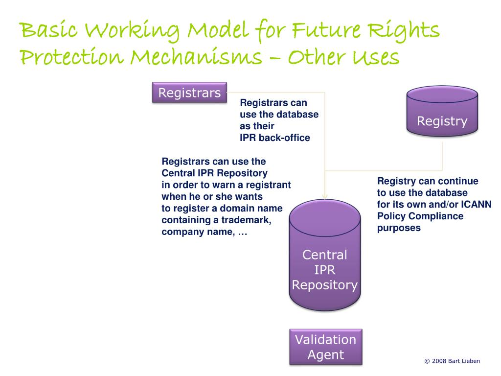 Basic Working Model for Future Rights Protection Mechanisms – Other Uses