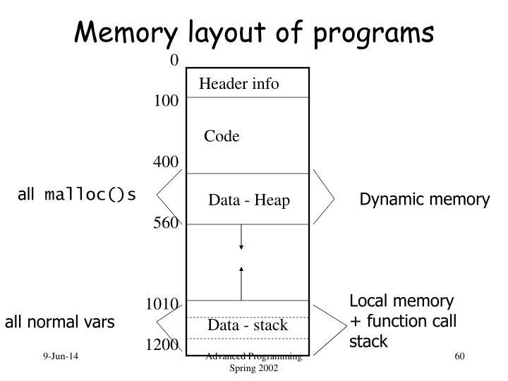 Data - stack