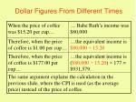 dollar figures from different times32