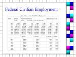 federal civilian employment