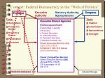 context federal bureaucracy in the web of politics