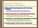 inside the box of bureaucracy four perspectives on organization