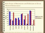 role focus of bureaucrats and politicians in seven western democracies
