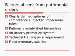 factors absent from patrimonial orders