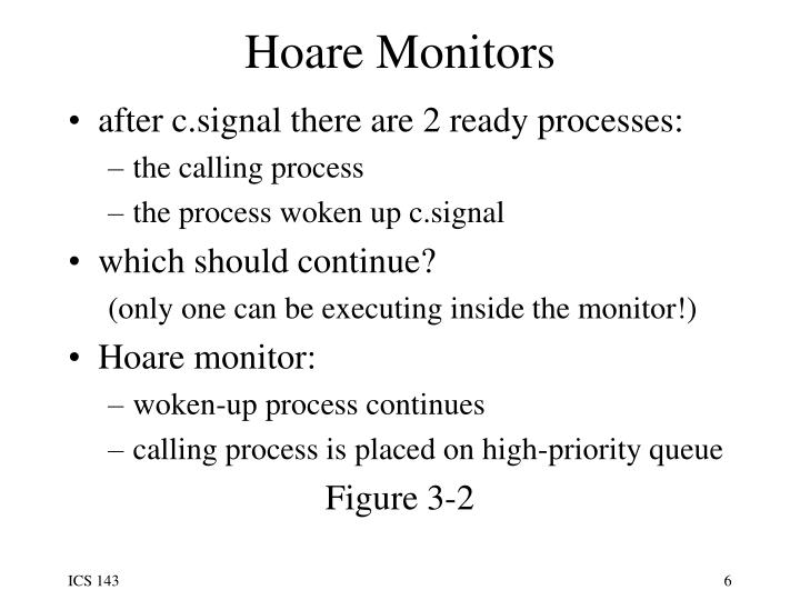 Hoare Monitors