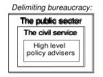 delimiting bureaucracy
