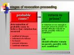 stages of revocation proceeding