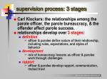 supervision process 3 stages