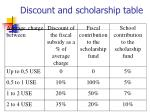 discount and scholarship table